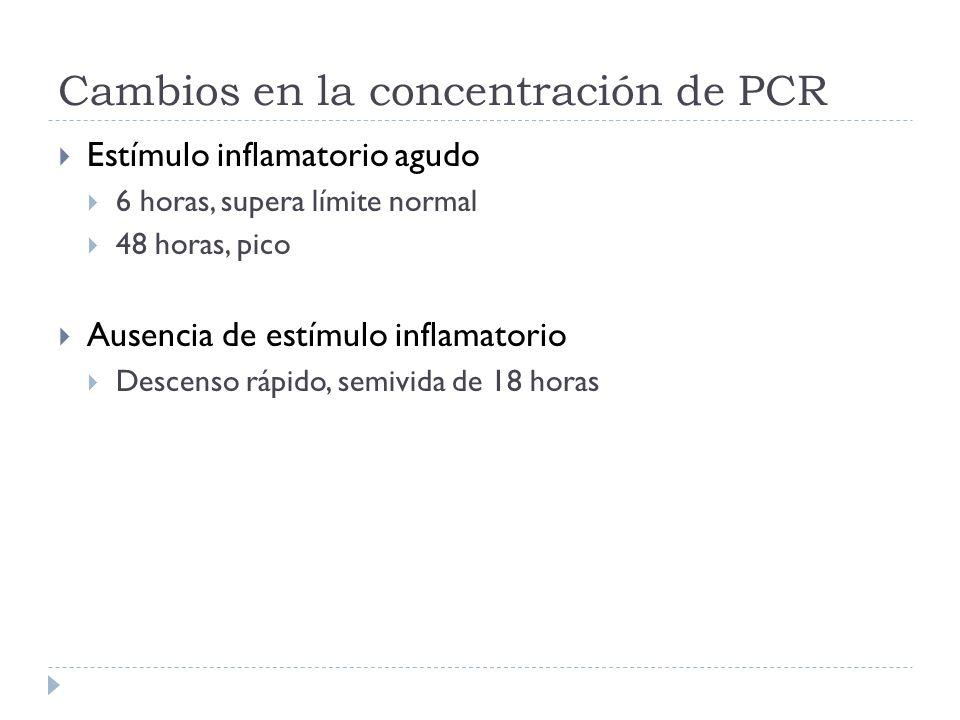 Cambios en la concentración de PCR
