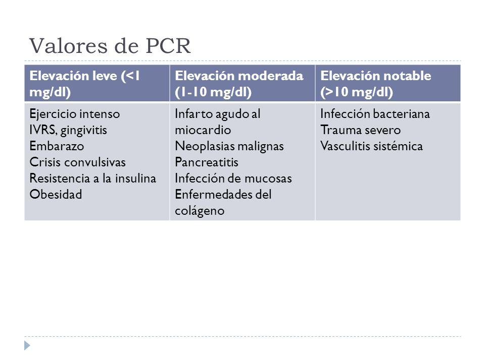 Valores de PCR Elevación leve (<1 mg/dl)