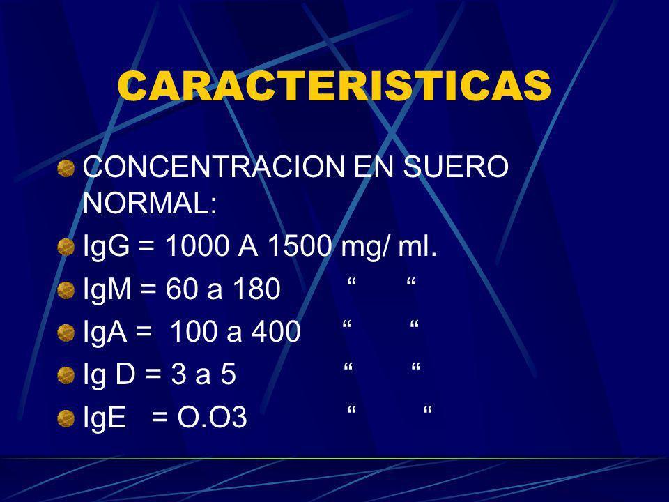 CARACTERISTICAS CONCENTRACION EN SUERO NORMAL:
