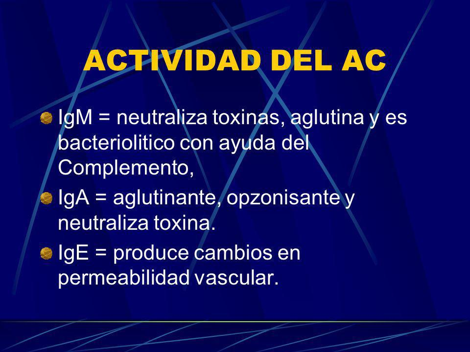 ACTIVIDAD DEL AC IgM = neutraliza toxinas, aglutina y es bacteriolitico con ayuda del Complemento,