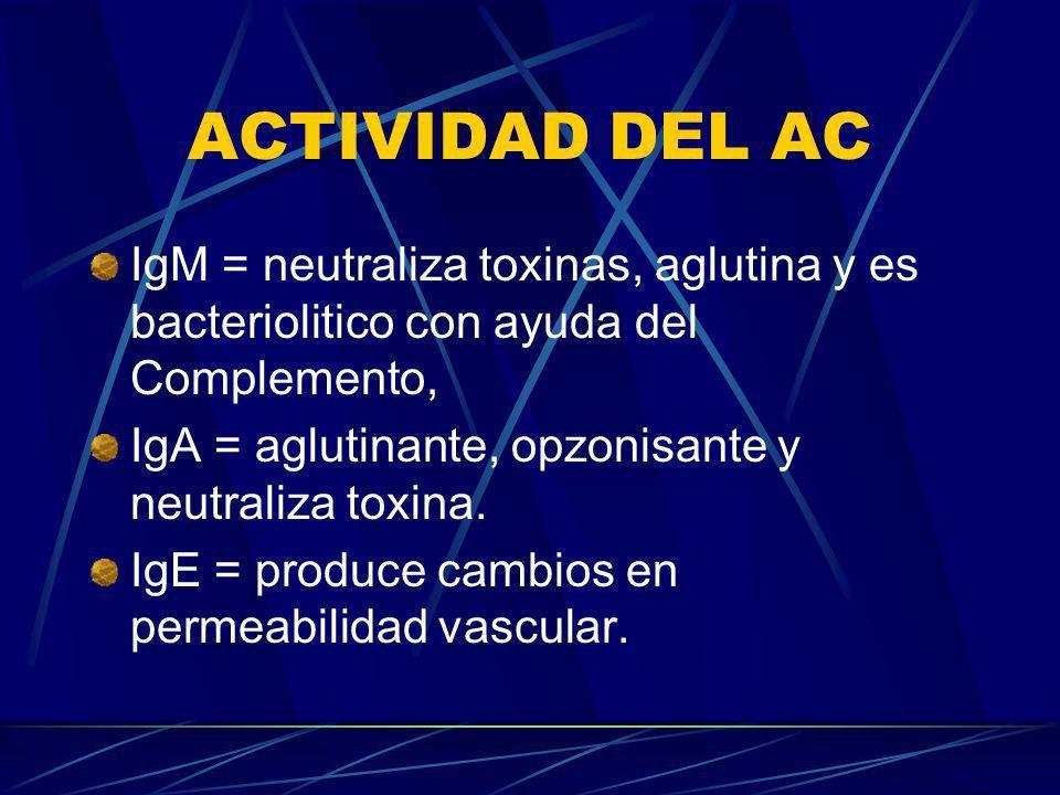 ACTIVIDAD DEL ACIgM = neutraliza toxinas, aglutina y es bacteriolitico con ayuda del Complemento,