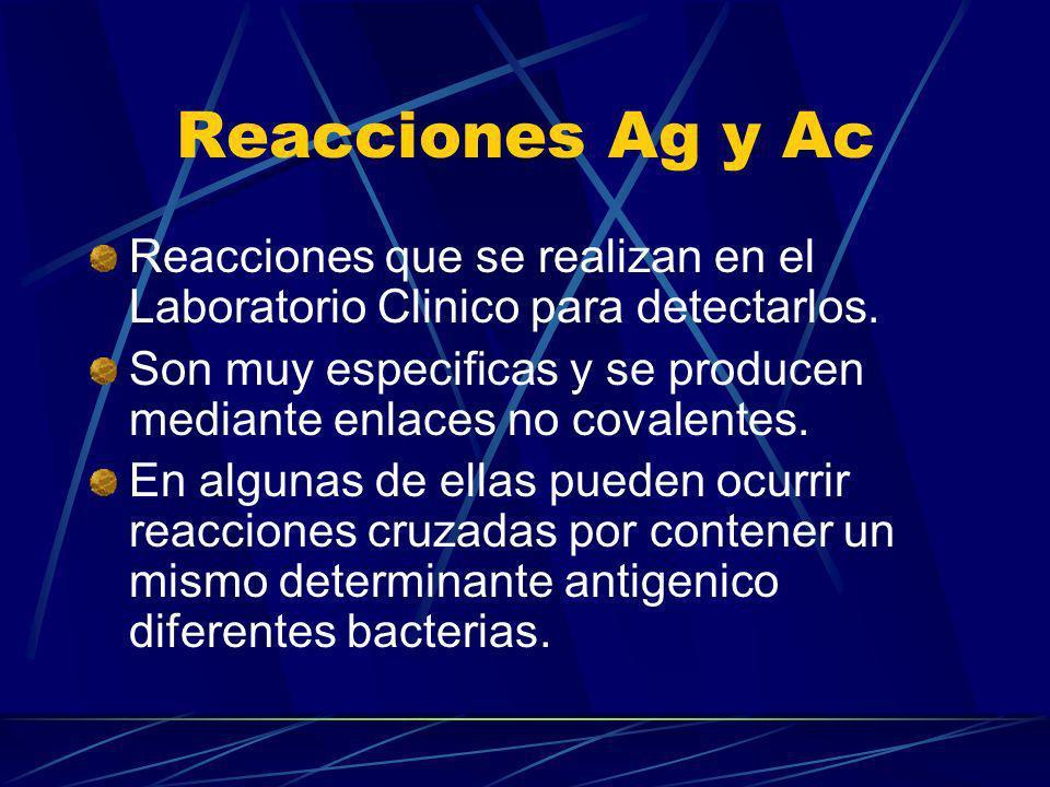 Reacciones Ag y Ac Reacciones que se realizan en el Laboratorio Clinico para detectarlos.