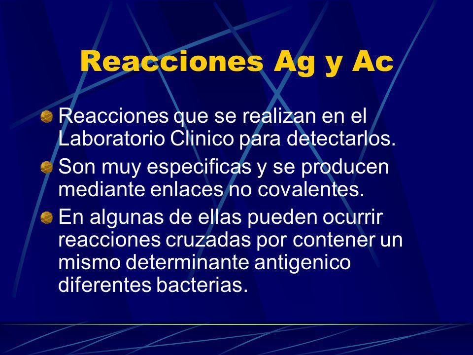 Reacciones Ag y AcReacciones que se realizan en el Laboratorio Clinico para detectarlos.