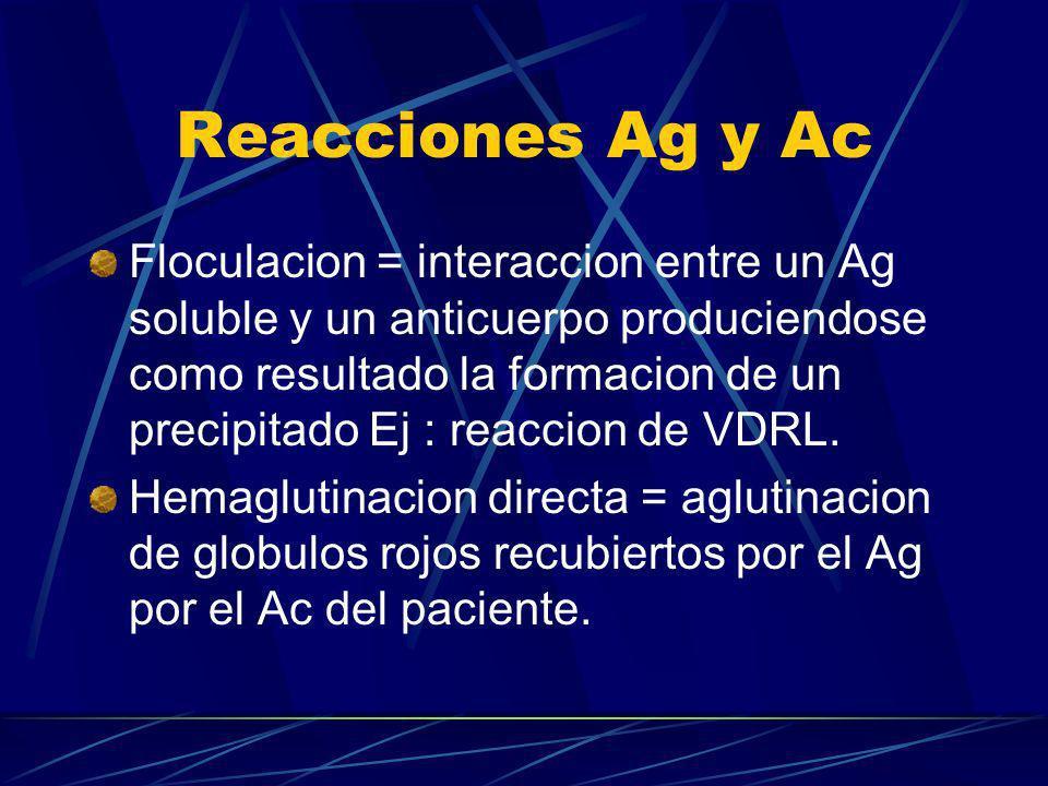 Reacciones Ag y Ac