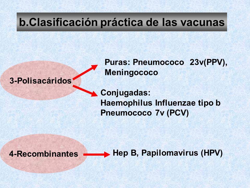 b.Clasificación práctica de las vacunas Hep B, Papilomavirus (HPV)