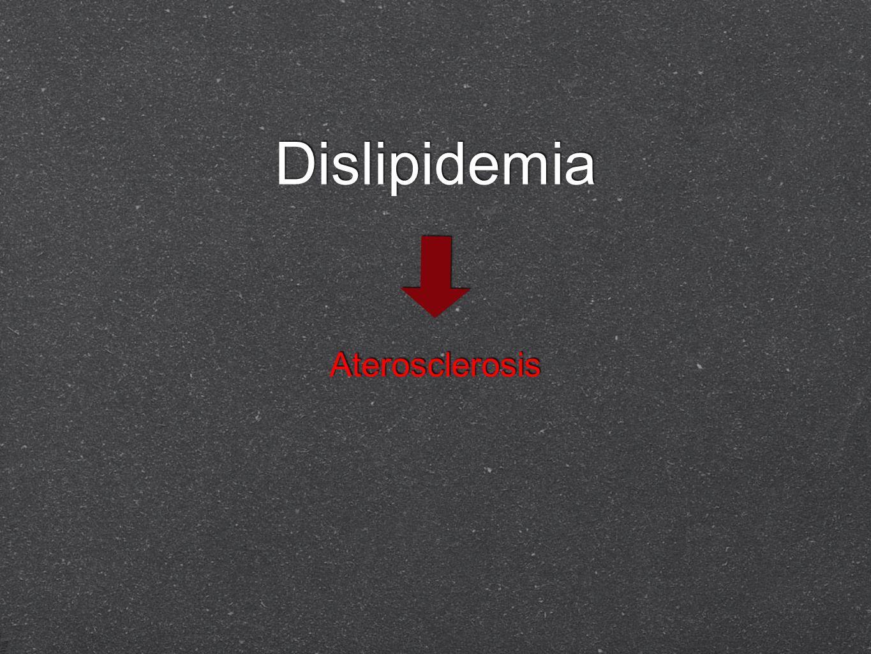 Dislipidemia Aterosclerosis