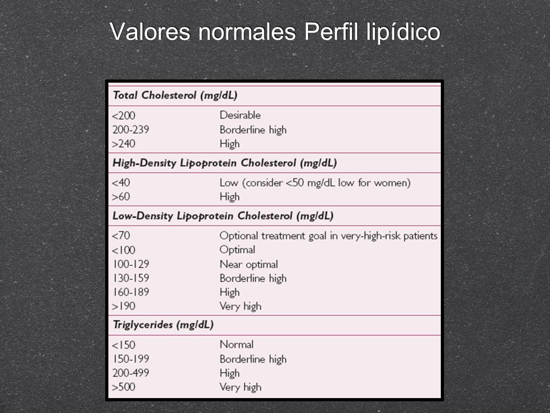 Valores normales Perfil lipídico
