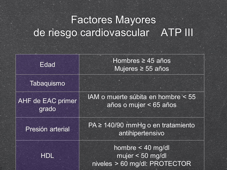 Factores Mayores de riesgo cardiovascular ATP III