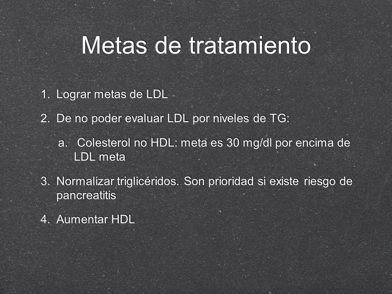 Metas de tratamiento Lograr metas de LDL