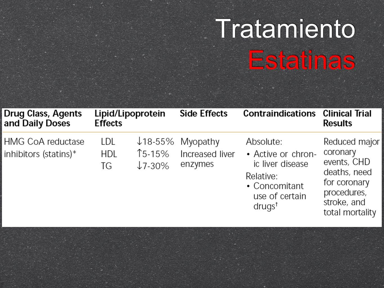Tratamiento Estatinas