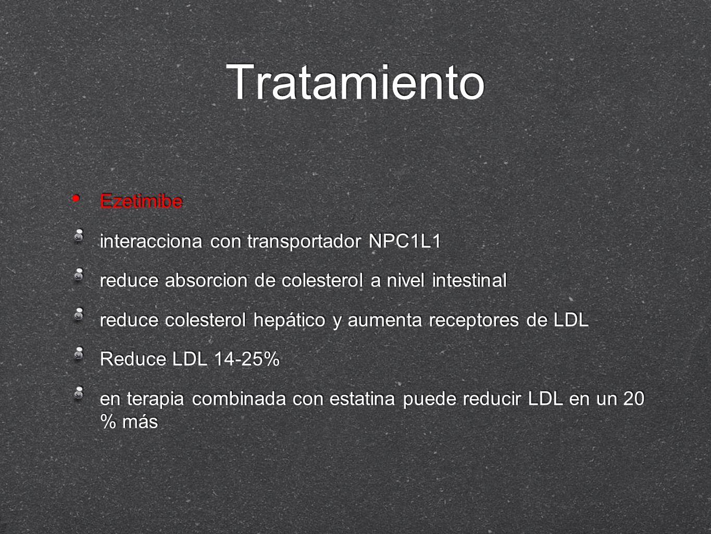 Tratamiento Ezetimibe interacciona con transportador NPC1L1