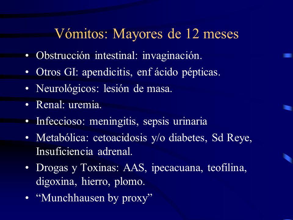 Vómitos: Mayores de 12 meses