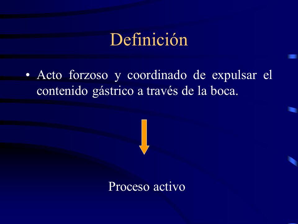 Definición Acto forzoso y coordinado de expulsar el contenido gástrico a través de la boca.