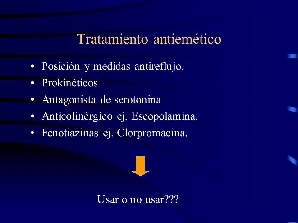Tratamiento antiemético