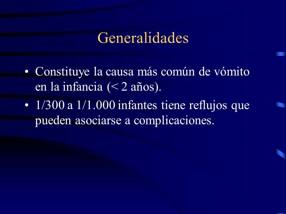 Generalidades Constituye la causa más común de vómito en la infancia (< 2 años).