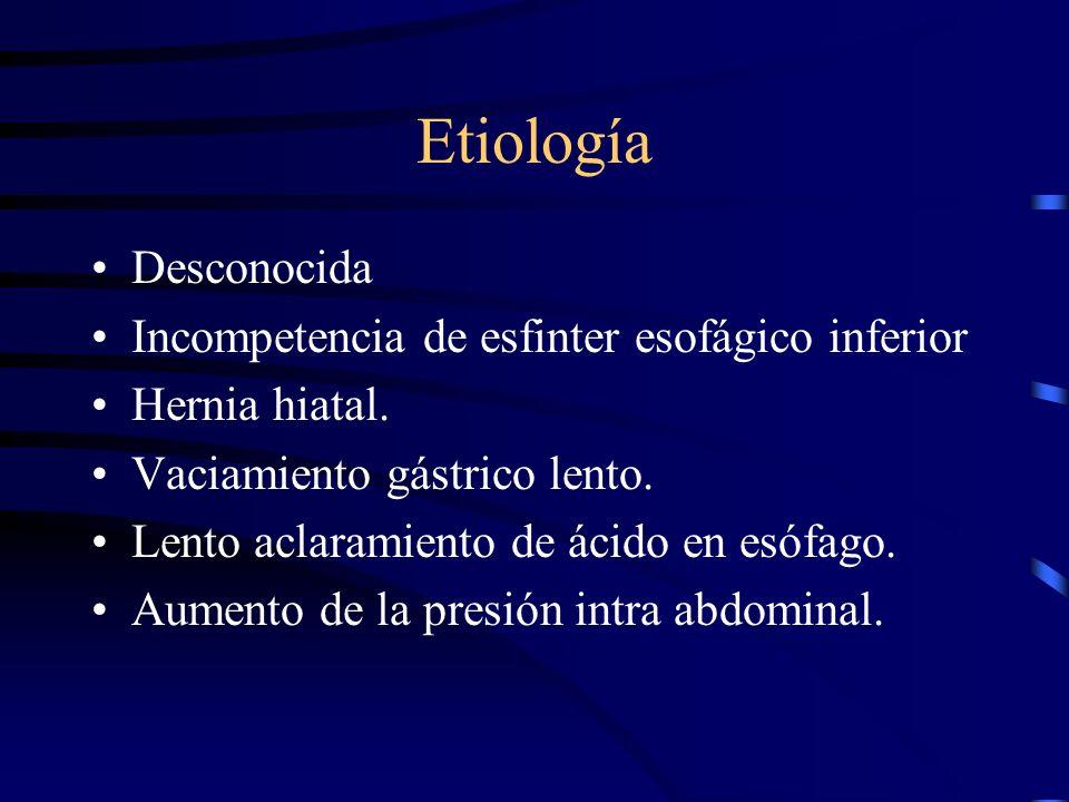 Etiología Desconocida Incompetencia de esfinter esofágico inferior