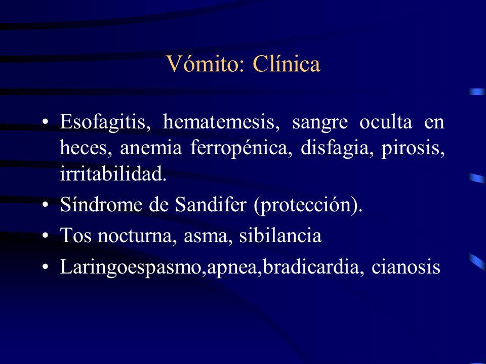 Vómito: Clínica Esofagitis, hematemesis, sangre oculta en heces, anemia ferropénica, disfagia, pirosis, irritabilidad.