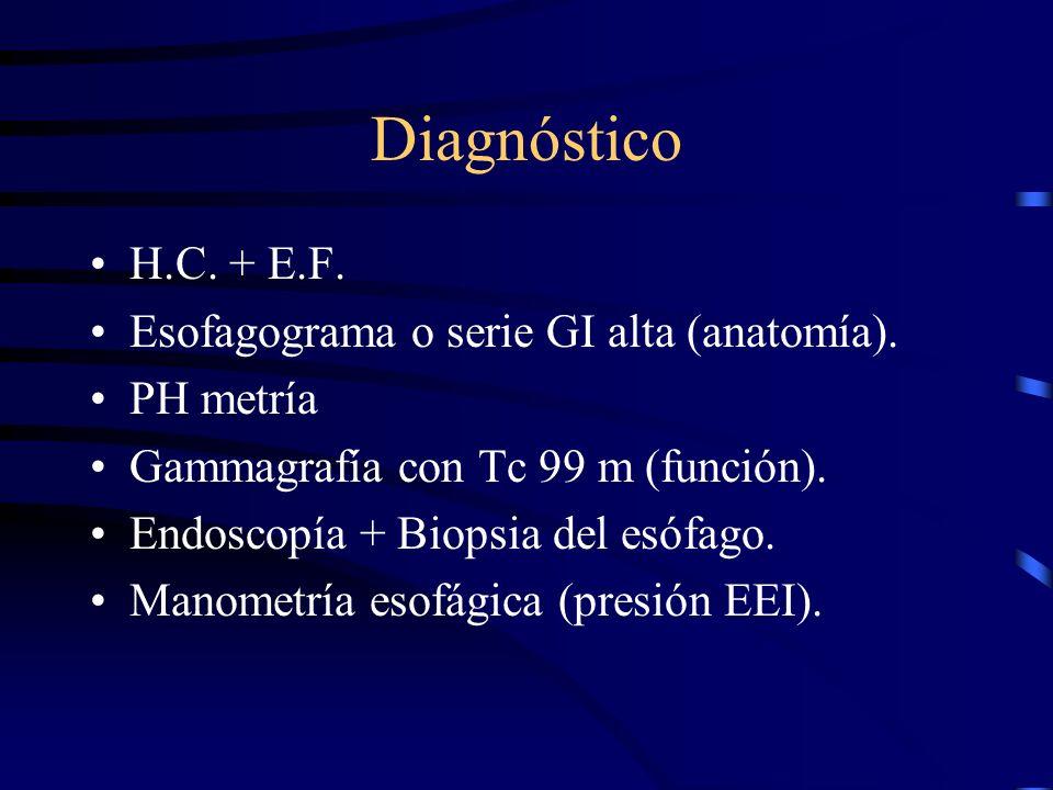 Diagnóstico H.C. + E.F. Esofagograma o serie GI alta (anatomía).