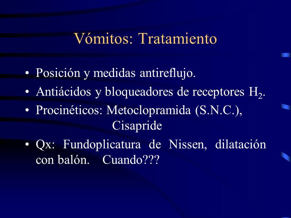 Vómitos: Tratamiento Posición y medidas antireflujo.