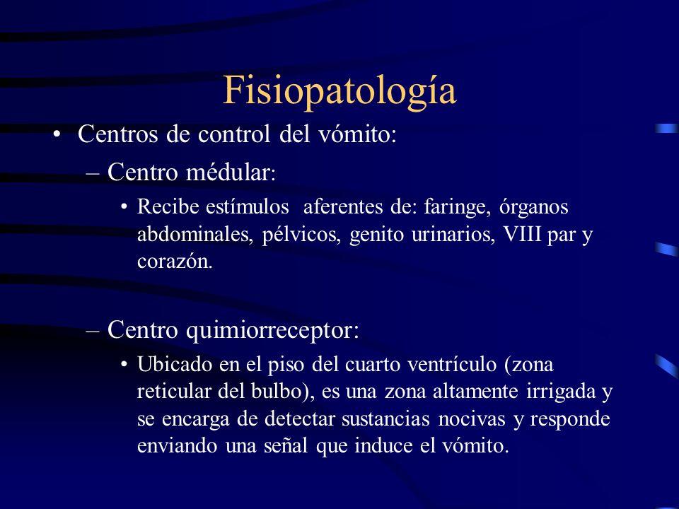 Fisiopatología Centros de control del vómito: Centro médular: