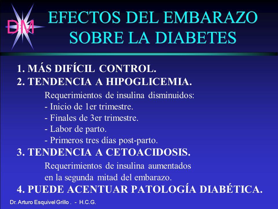 EFECTOS DEL EMBARAZO SOBRE LA DIABETES