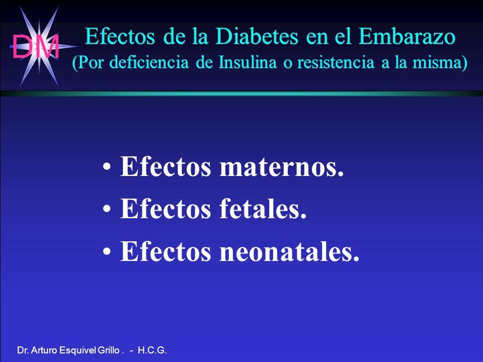 Efectos maternos. Efectos fetales. Efectos neonatales.