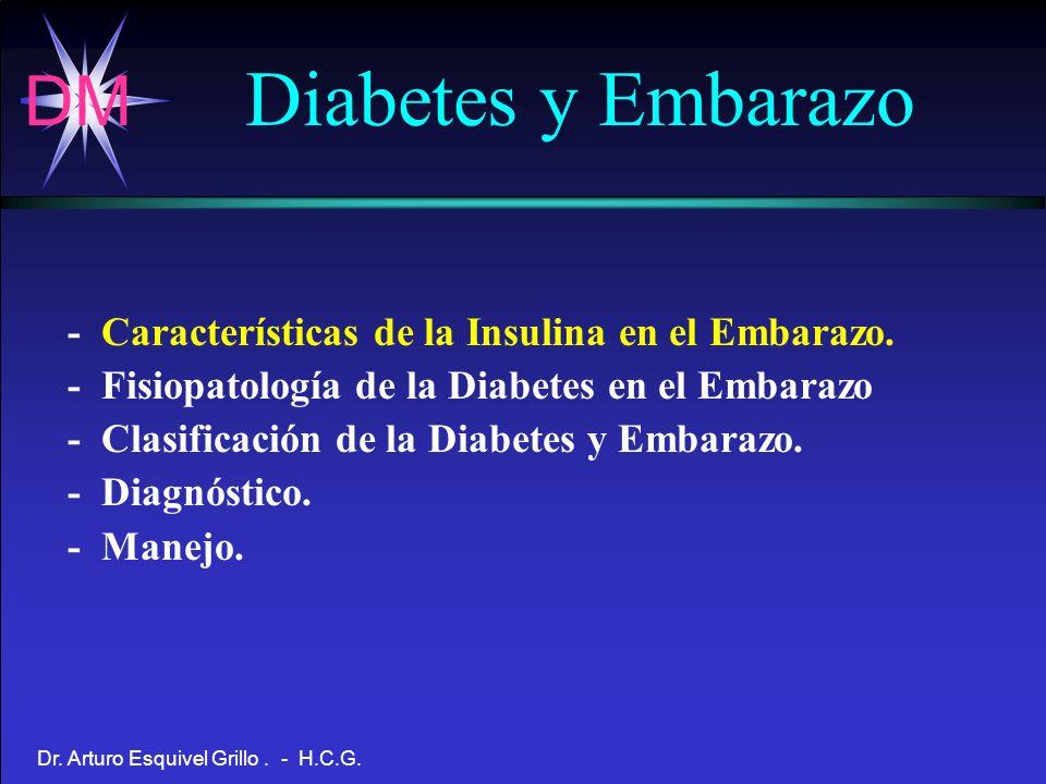 Diabetes y Embarazo - Características de la Insulina en el Embarazo.