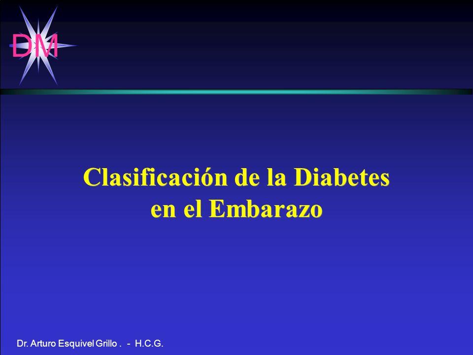 Clasificación de la Diabetes