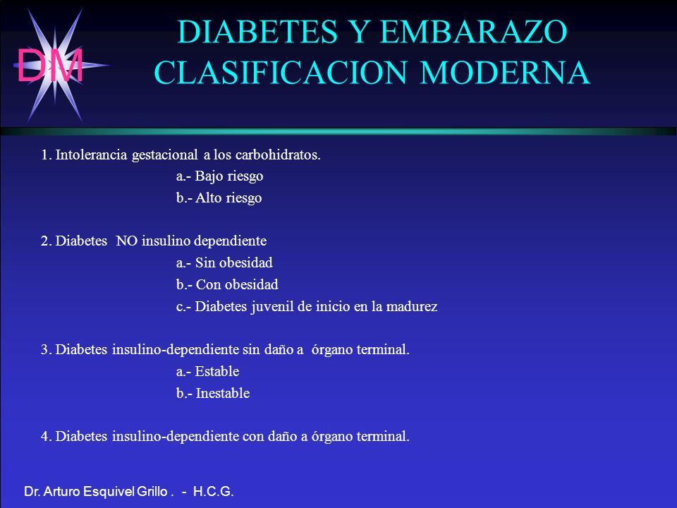 DIABETES Y EMBARAZO CLASIFICACION MODERNA