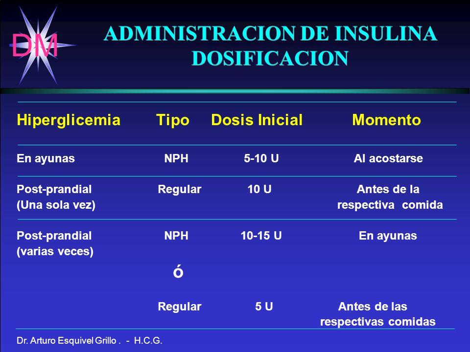 ADMINISTRACION DE INSULINA DOSIFICACION