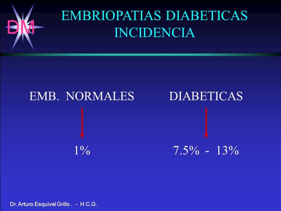 EMBRIOPATIAS DIABETICAS
