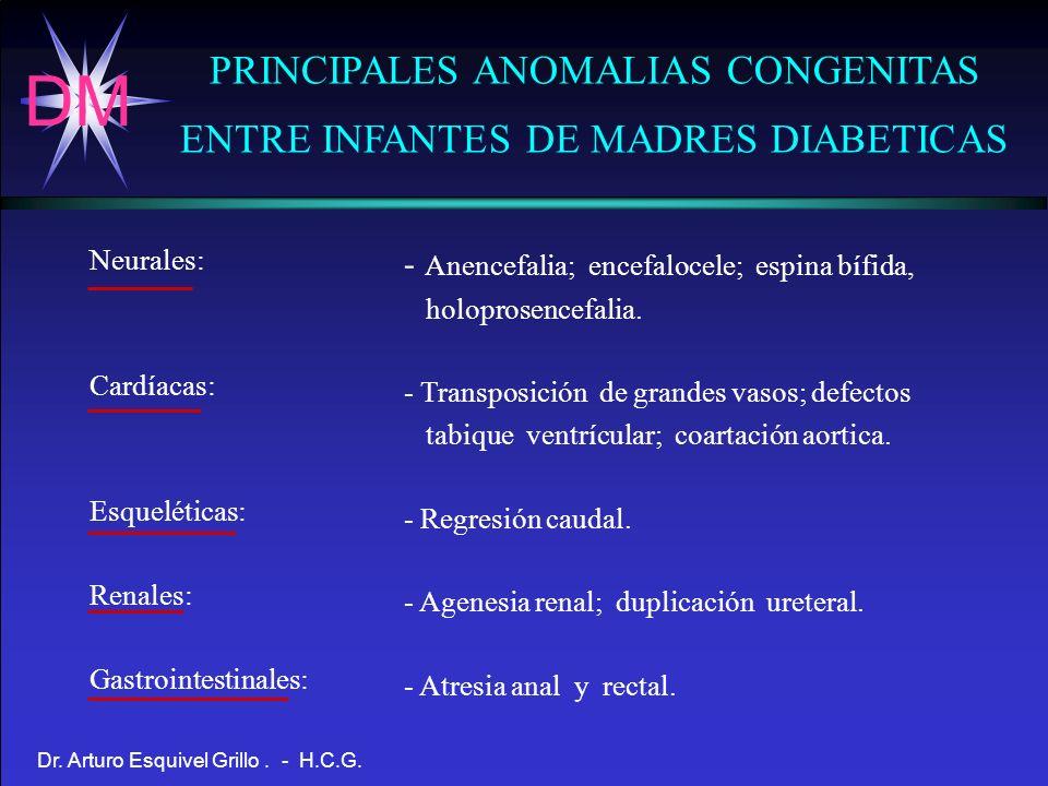 PRINCIPALES ANOMALIAS CONGENITAS ENTRE INFANTES DE MADRES DIABETICAS