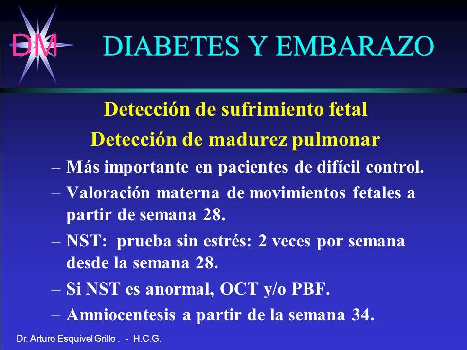 Detección de sufrimiento fetal Detección de madurez pulmonar