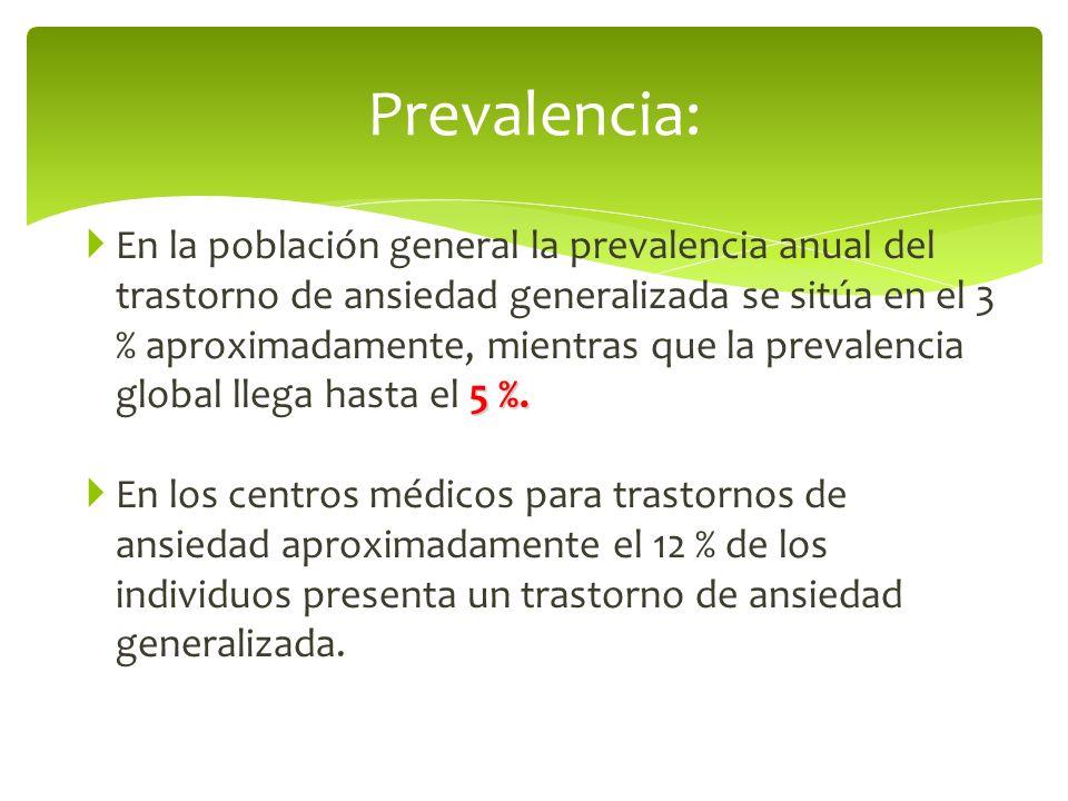Prevalencia: