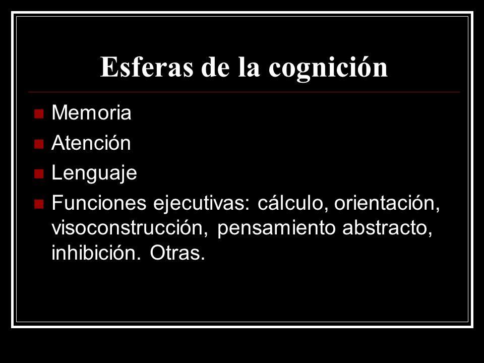 Esferas de la cognición