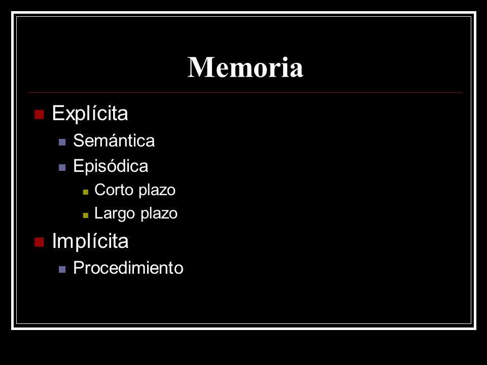 Memoria Explícita Implícita Semántica Episódica Procedimiento