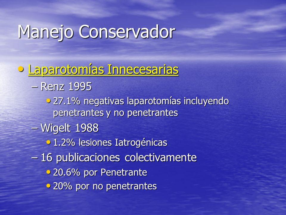 Manejo Conservador Laparotomías Innecesarias Renz 1995 Wigelt 1988