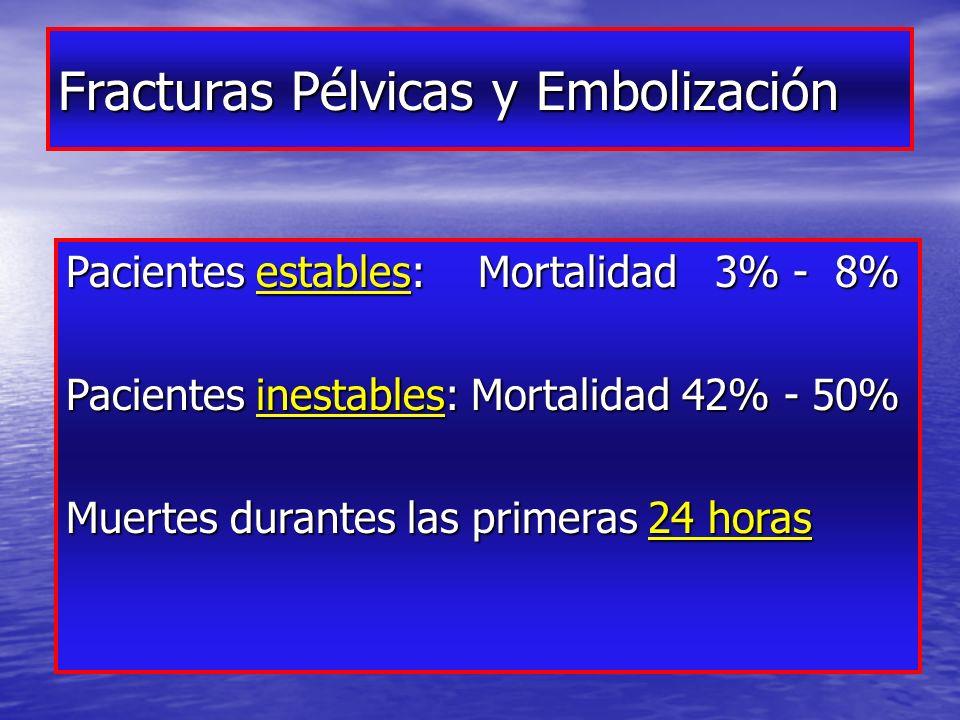 Fracturas Pélvicas y Embolización