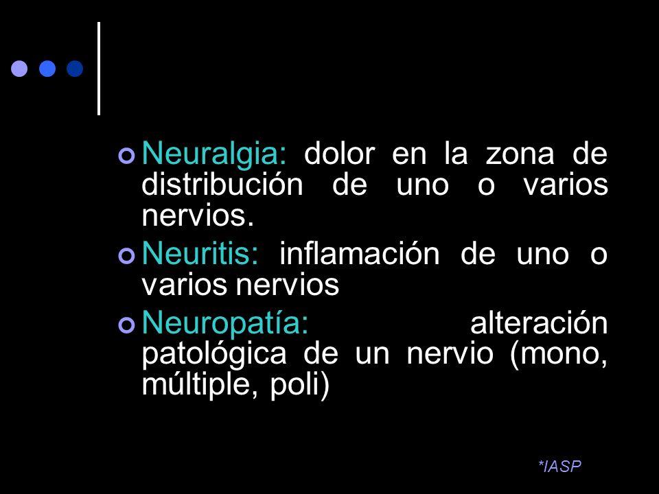 Neuralgia: dolor en la zona de distribución de uno o varios nervios.