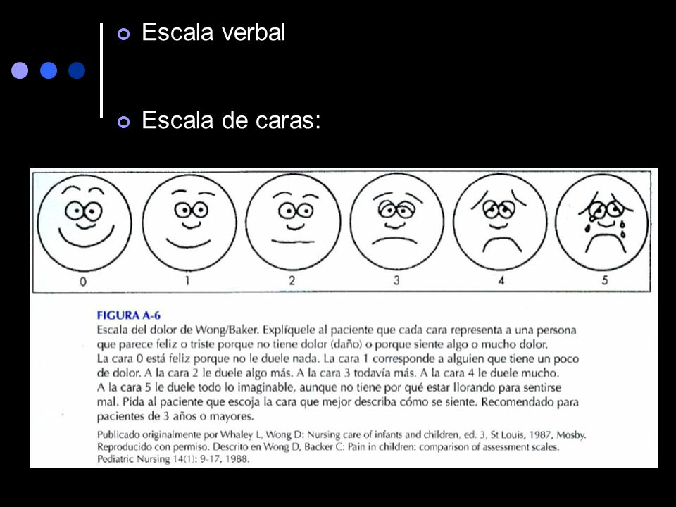 Escala verbal Escala de caras:
