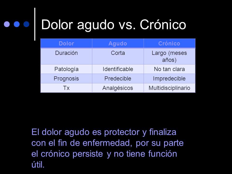 Dolor agudo vs. CrónicoDolor. Agudo. Crónico. Duración. Corta. Largo (meses años) Patología. Identificable.