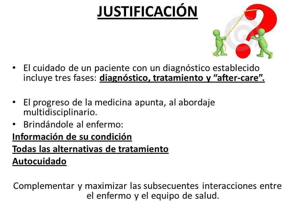 JUSTIFICACIÓNEl cuidado de un paciente con un diagnóstico establecido incluye tres fases: diagnóstico, tratamiento y after-care .