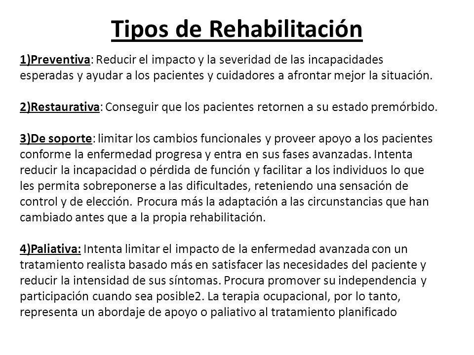 Tipos de Rehabilitación