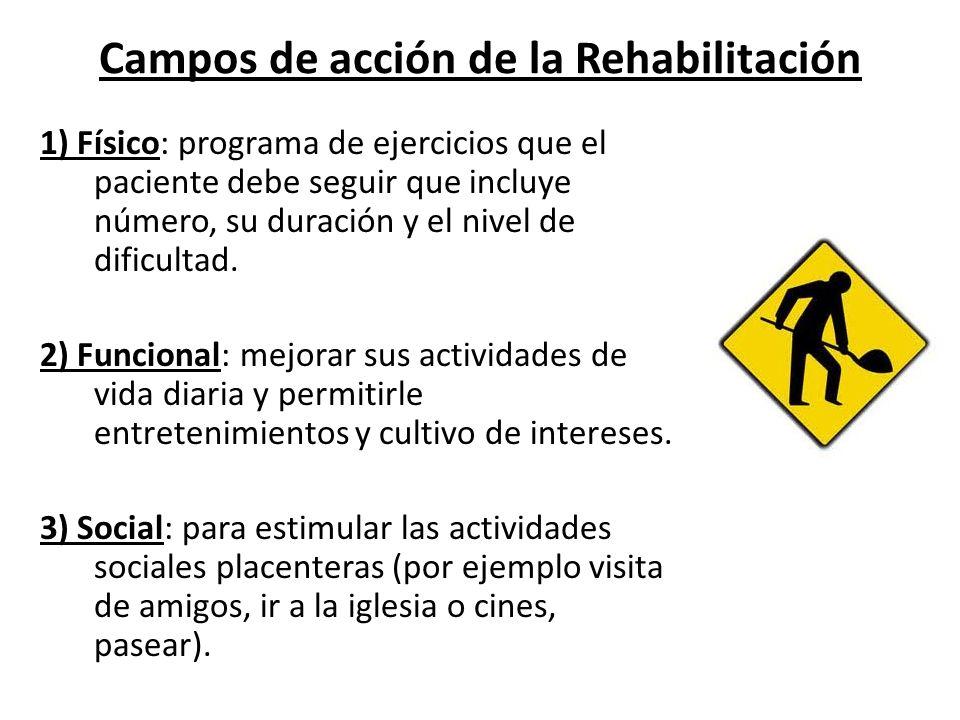 Campos de acción de la Rehabilitación