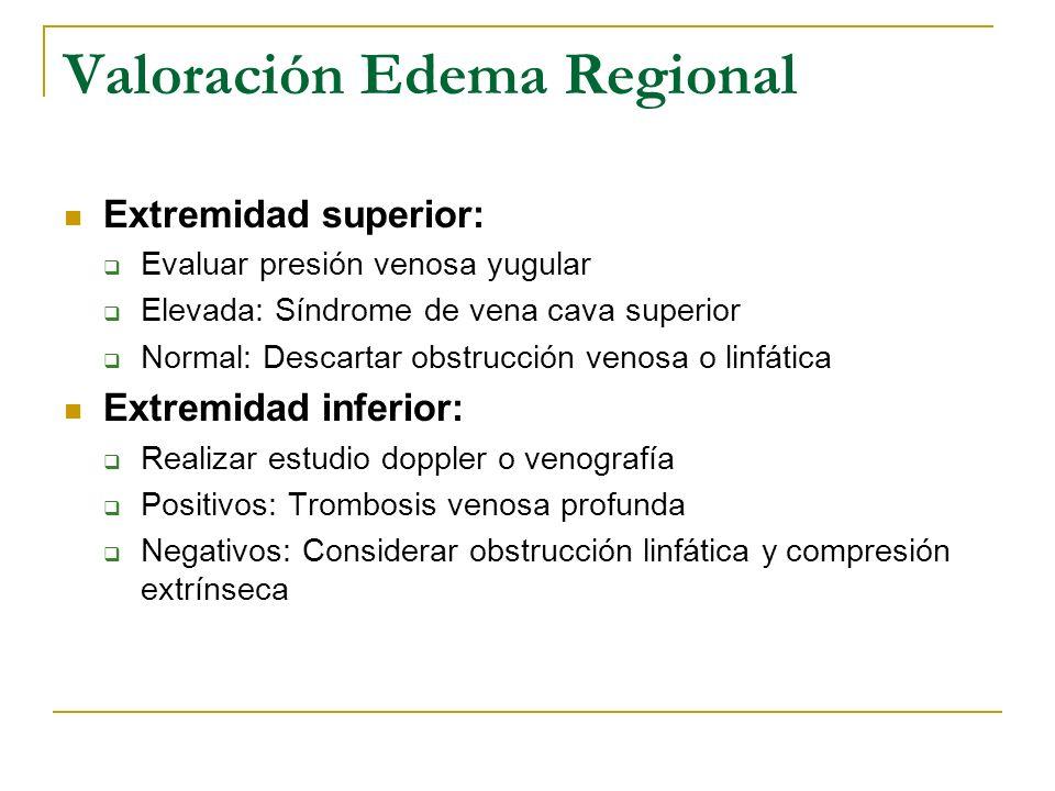 Valoración Edema Regional