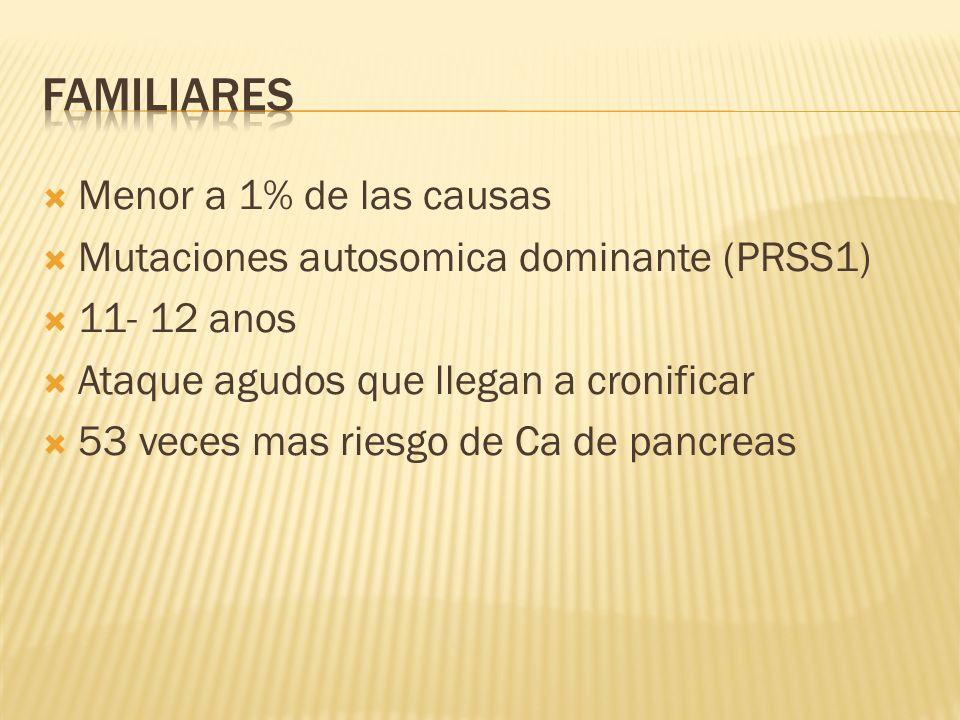 Familiares Menor a 1% de las causas