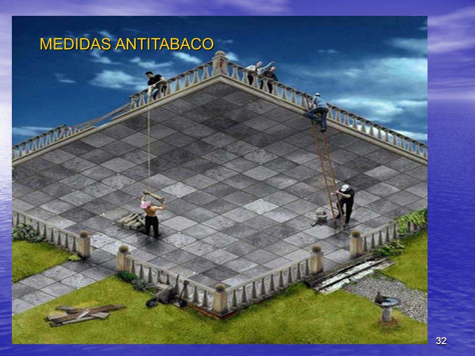 MEDIDAS ANTITABACO