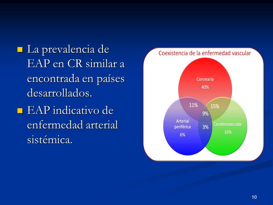 La prevalencia de EAP en CR similar a encontrada en países desarrollados.