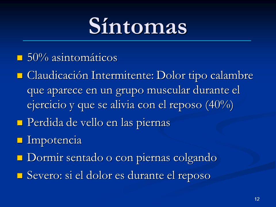 Síntomas 50% asintomáticos