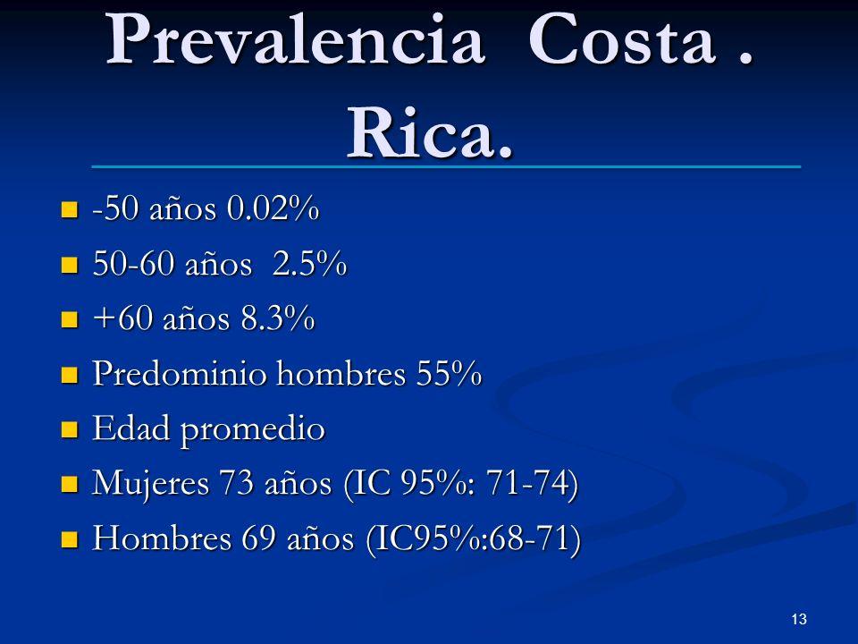 Prevalencia Costa . Rica.
